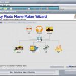 Easy Photo Movie Maker