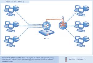 Download IP Sniffer