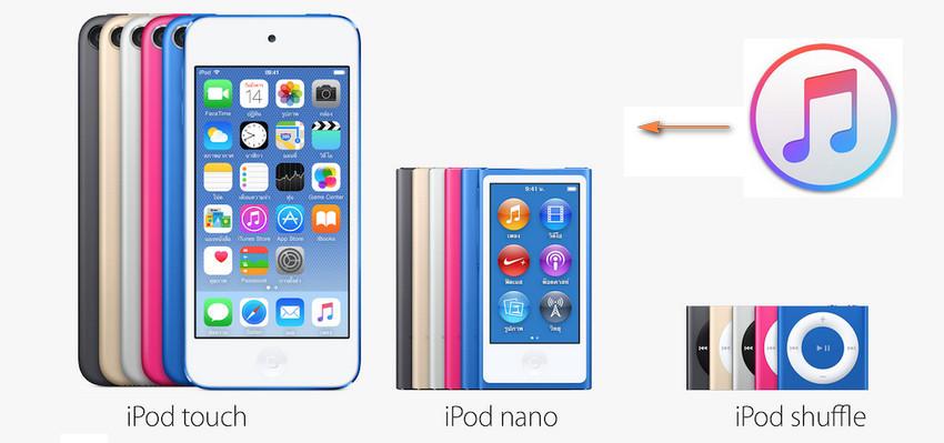 How to Put Music on (iPod) وضع الموسيقى على ايبود