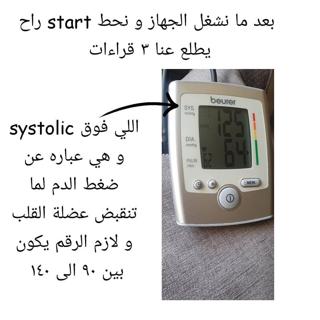 Systolic